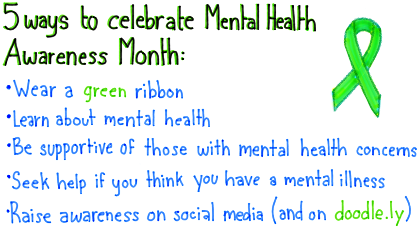 Image result for may mental health awareness month pictures